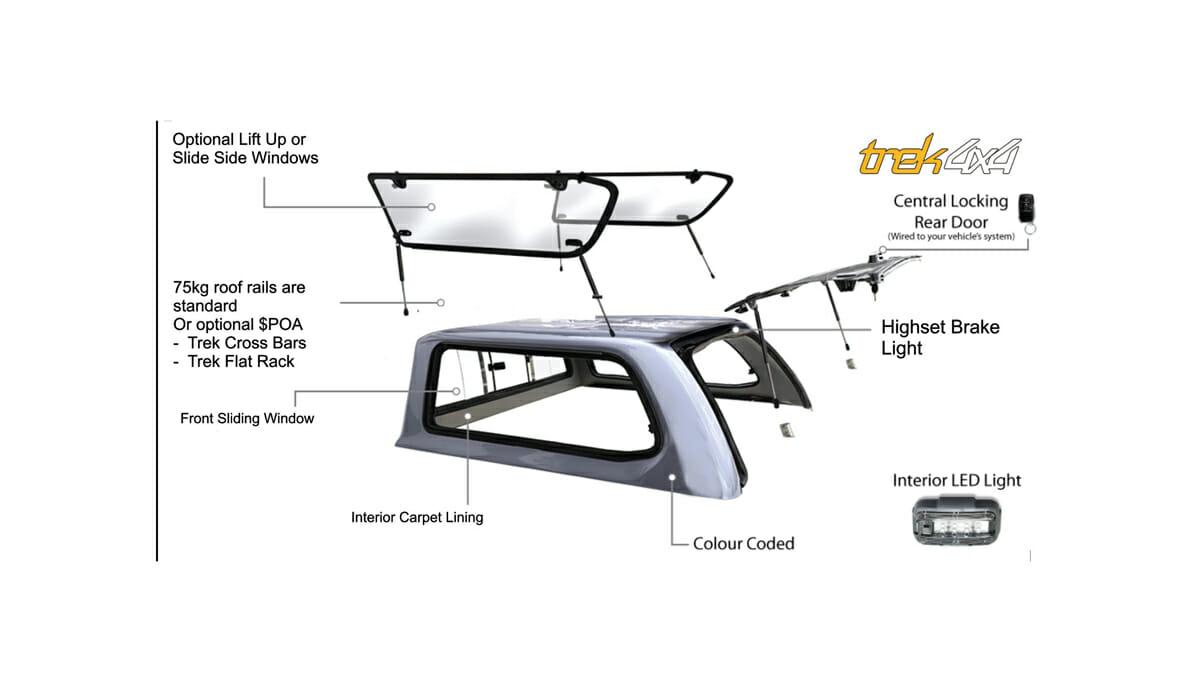 Isuzu D Max 2020+Current Model - TREK Canopy - Features